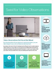 image-swivlforvideoobservations_flyer